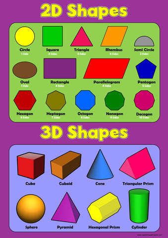 2D Shapes & 3D Shapes Wall Chart