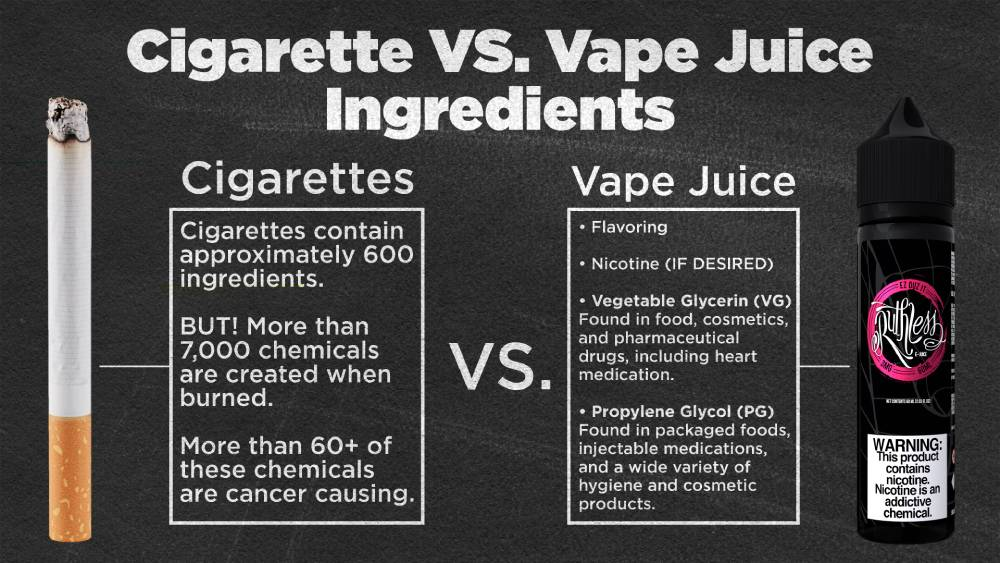 cigarette vs vape juice ingredients