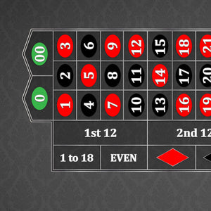 Classic Roulette Layout - BLACK - Casino Supply - 1