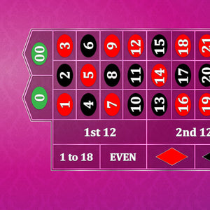 Classic Roulette Layout - PINK - Casino Supply - 1