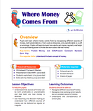 KS1 Where Money Comes From Lesson Plan