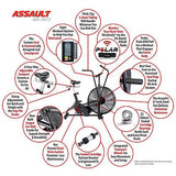 FIT AND RACK- Détail Assault Bike Crossfit