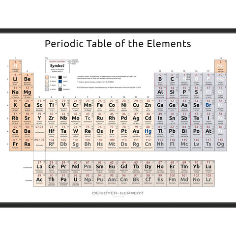2021-10 Periodic Table of the Elements – Simplified Form