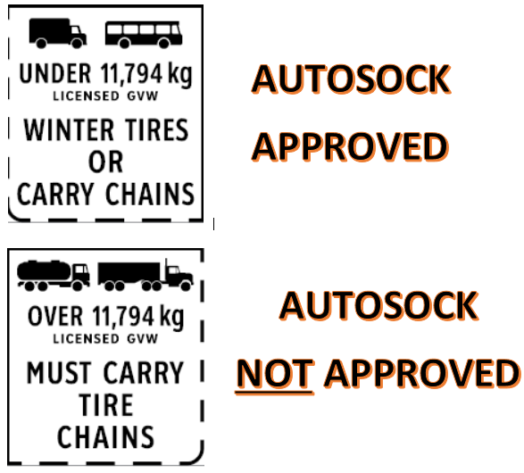 IMPORTANT - BC Government Announces New Chain Laws