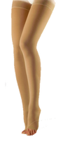 Sigvaris Cotton Thigh High Open Toe With Knobbed Grip Top - Class 1 (18-21mmHg)