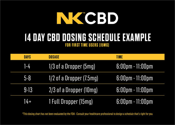 14 Day CBD Dosing Schedule Example