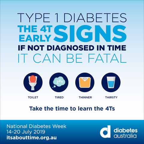 Type 1 diabetes signs