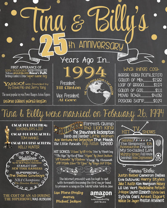 2019 New Design - Anniversary Sign, 25th Wedding Anniversary Chalkboard, Back in 1994 Board ANN25YR0520
