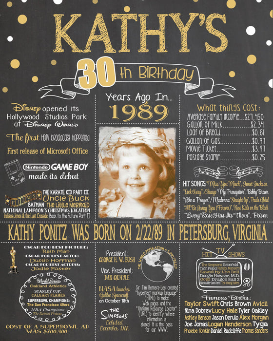 2019 New Design - Birthday Sign, 30th Birthday Photo Chalkboard, Back in 1989 Board 60YR19890520