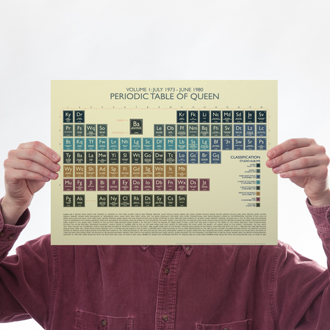 Periodic Table of Queen, Vol1