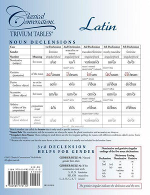 TRIVIUM TABLES®: LATIN - Temporarily Out of Stock