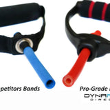 DYNAPRO® Resistance Bands