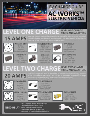 Download: Electric Vehicle Charging Guide