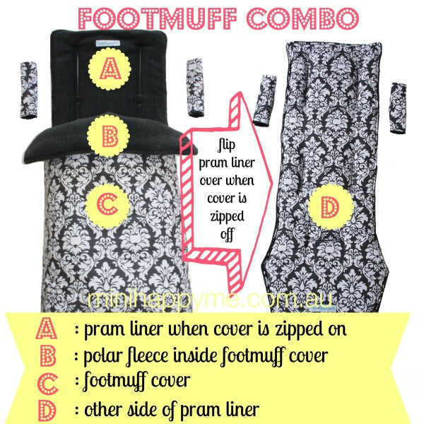 footmuff pram liner combo Baby Jogger city mini twin double. Custom made and non slip