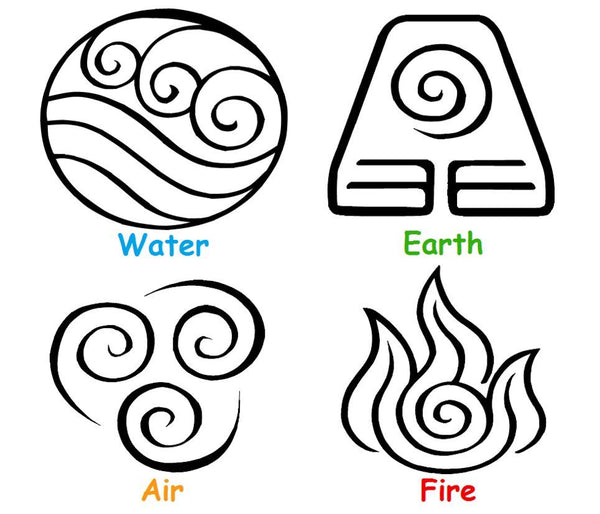 Avatar the last air bender Logos Sticker
