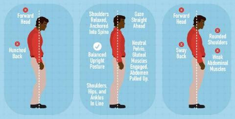 Here's How To Stand Up Straight If You Have Bad Posture, From Your Head To Your Toes