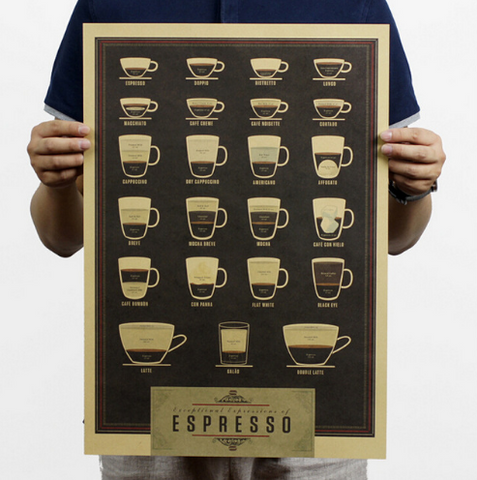 Coffee Home Decoration Poster