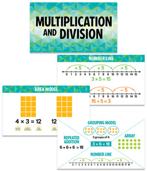 Multiplication and Division Mini Bulletin Board