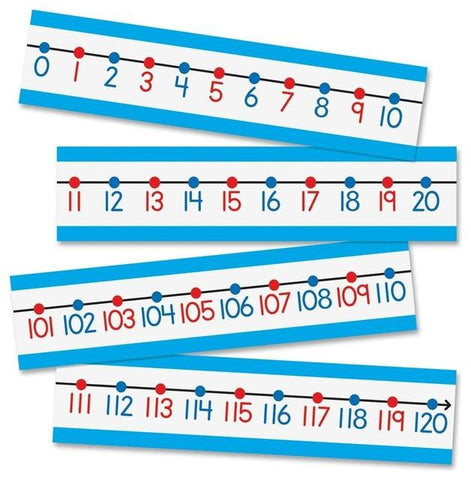 Classroom Number Line Bulletin Board Set of 12 Pieces