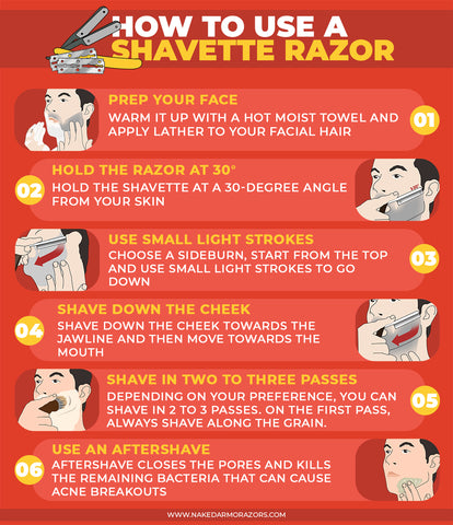 How To Use A Shavette Razor