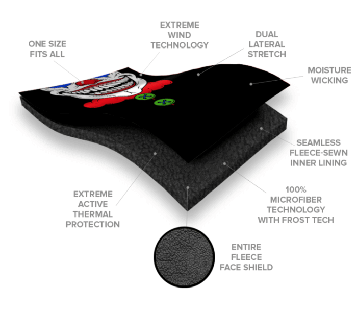Frost Tech™ | Carbon Fiber Fleece