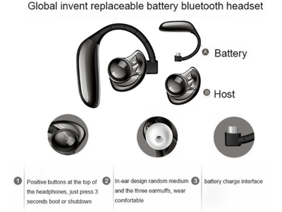 Single Headset Wireless Phone Bluetooth