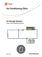 Ice Storage Systems (2005)  Dual units (IP/SI)