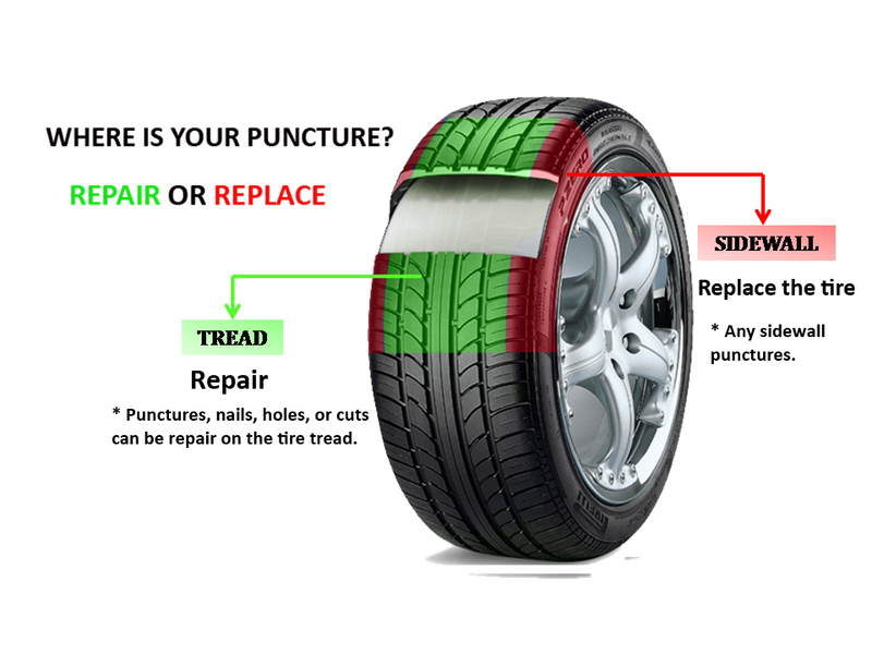 Why Can't You Repair Tyres with A Punctured Sidewall?