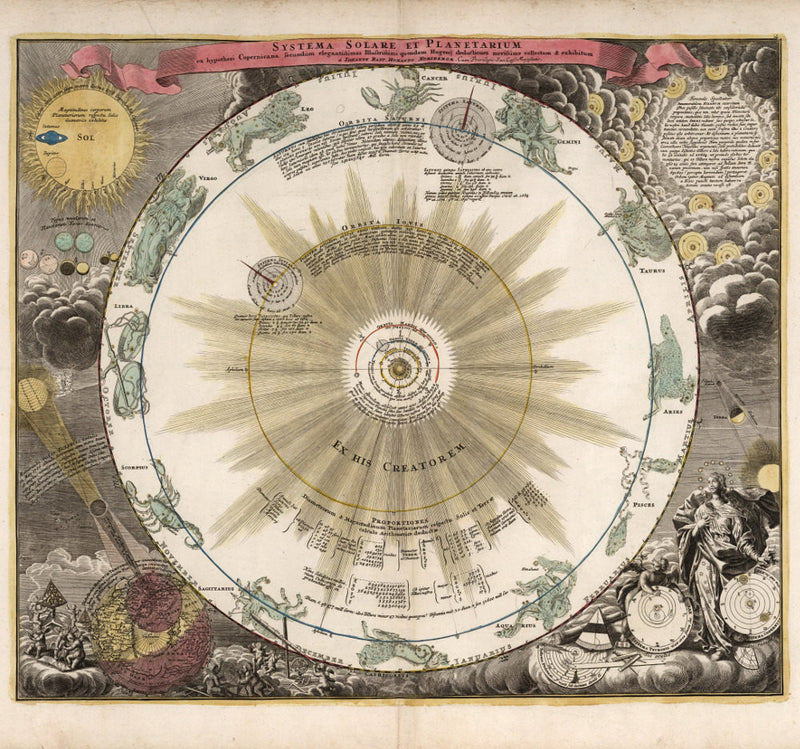 colorful historical celestial map of Solar System 18th century