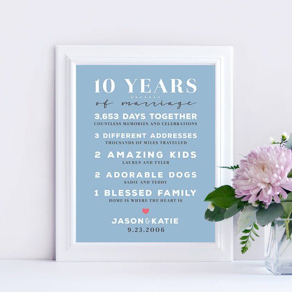 10 Year Wedding Anniversary Print