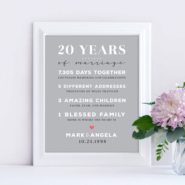 20th Wedding Anniversary Print
