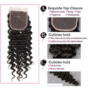 1PCS Virgin Deep Wave Hair 4*4  Lace Closures, 100% Cheap Peruvian/Malaysian/Brazilian Hair - Sunberhair