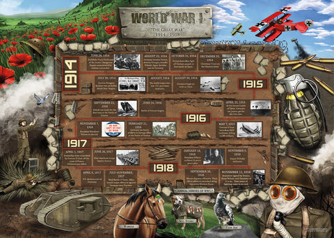 World War I Jigsaw Puzzle