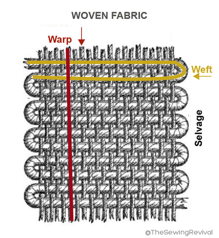 Warp and weft thread