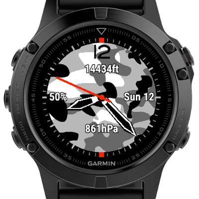 CAMO Watch Face