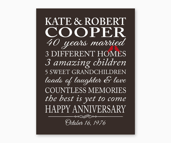 40th Ruby Anniversary Marriage Stats with Love Birds Wall Art
