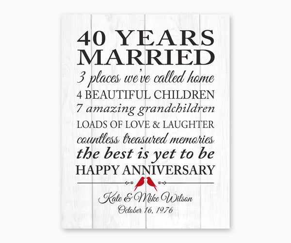 40th Ruby Anniversary Marriage Stats, Love Birds, Faux White Wood Wall Art