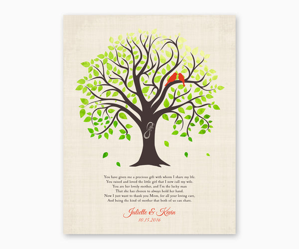 Personalized Thank You Gift for Mother of the Bride from Groom Wall Art, Red Birds