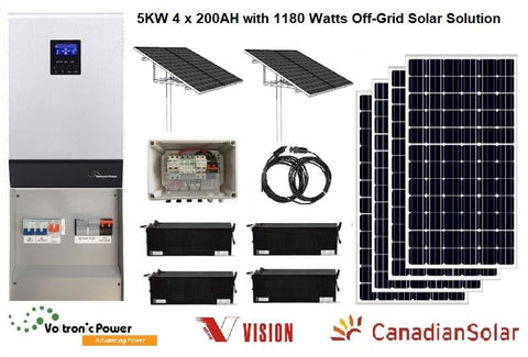 Ingwelala Solar Solution 3KW 4 x 200AH Off-Grid Solar Package