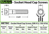 5mm / M5 x 0.8 - TITANIUM SOCKET HEAD CAPS screws DIN 912 / ISO 4762