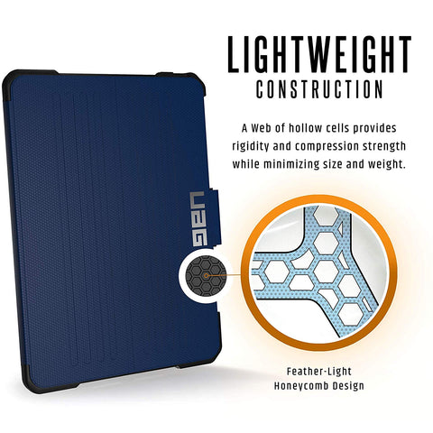 Shop Australia stock UAG METROPOLIS RUGGED FOLIO CASE FOR IPAD PRO 11-INCH - COBALT with free shipping online. Shop UAG collections with afterpay