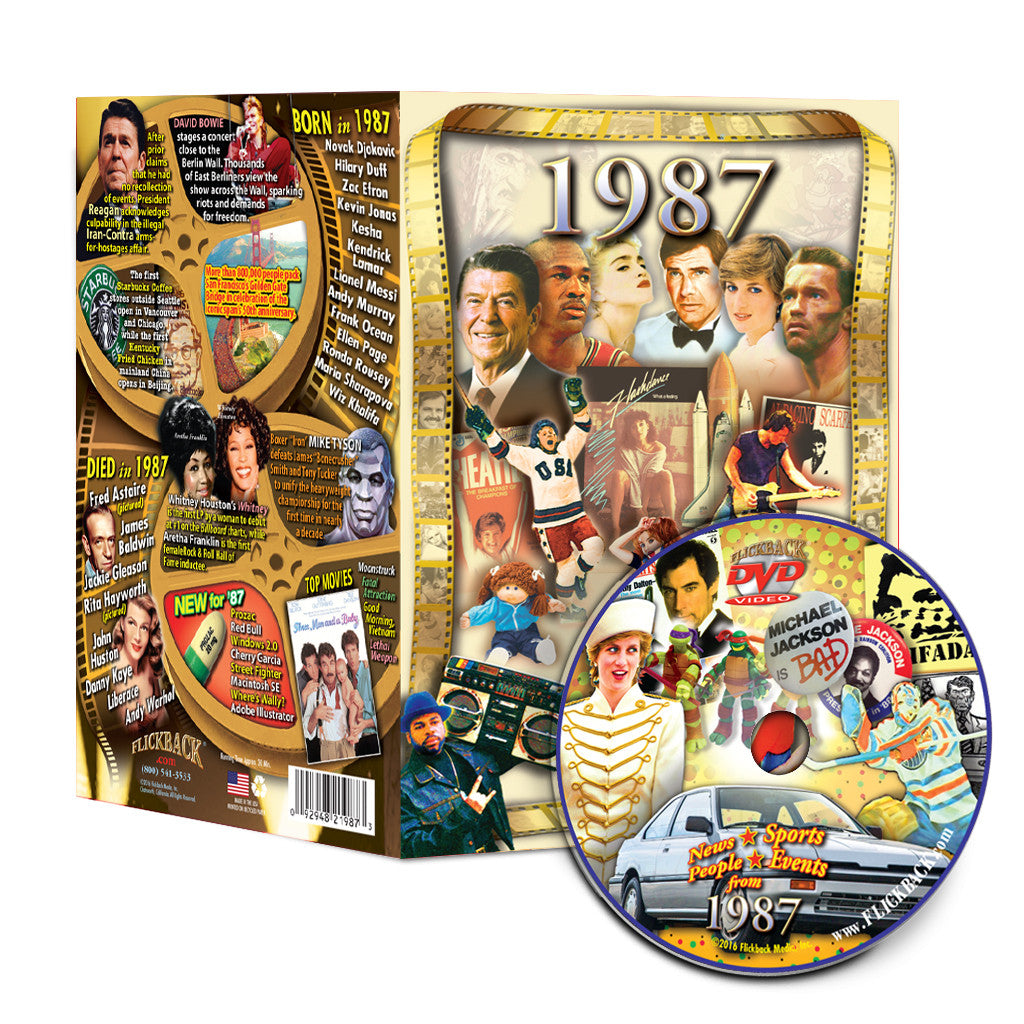 1987 Flickback DVD Video Greeting Card: Great Birthday or Anniversary Gift