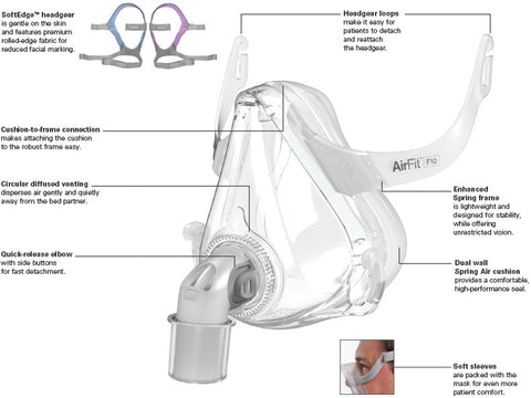 AirFit™ F10 for Her Full Face CPAP Mask with Headgear