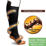Miracle Copper Anti-Fatigue Compression Socks - Enticing Aroma...a Woman's  World!