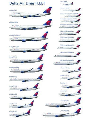 Aviation and Transportation Delta Airlines Fleet Poster 16
