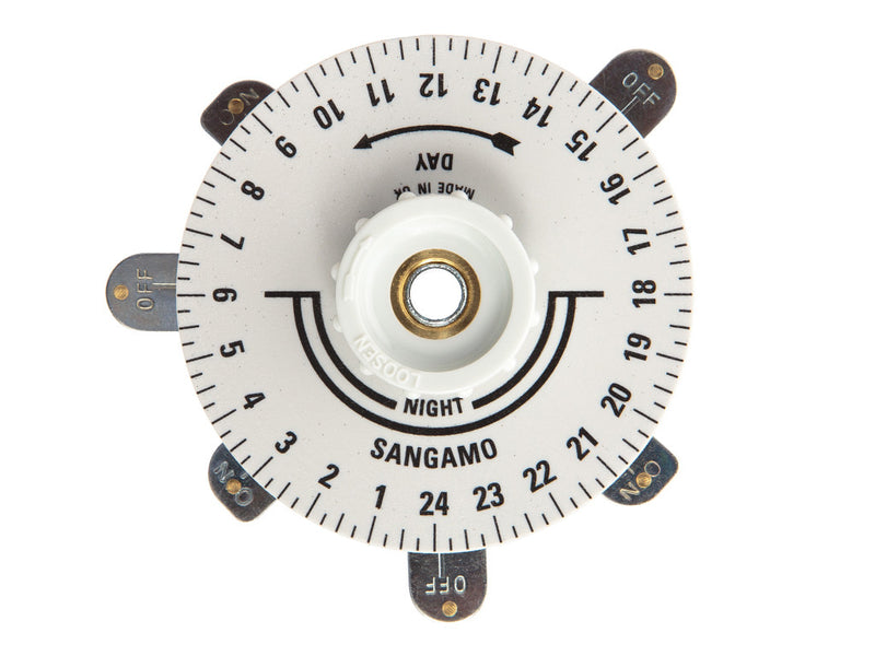 RPTS Dial S254/S255