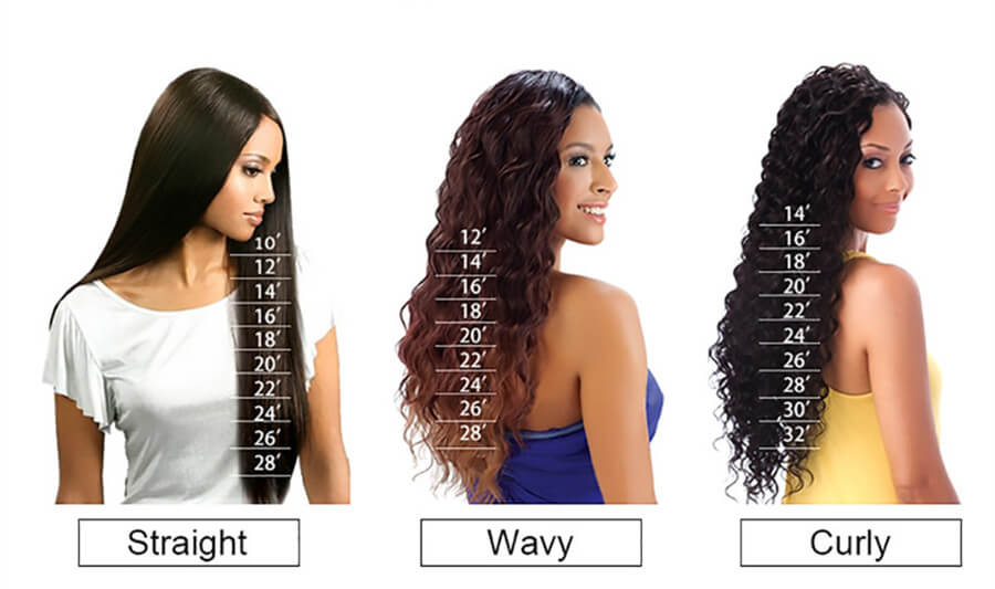 How to choose the length of hair wig