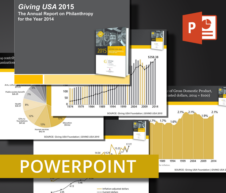 Giving USA 2015 PowerPoint: An easy-to-use presentation of report findings (includes talking points embedded in each slide)