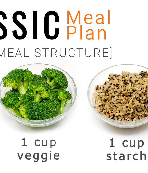 The Classic Meal Plan [Regular]