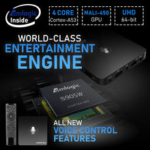 A95X PRO Android TV Box with Voice Control [NEW EDITION]